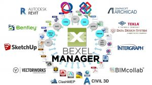 Model file and data merging in Bexel Manager Software.